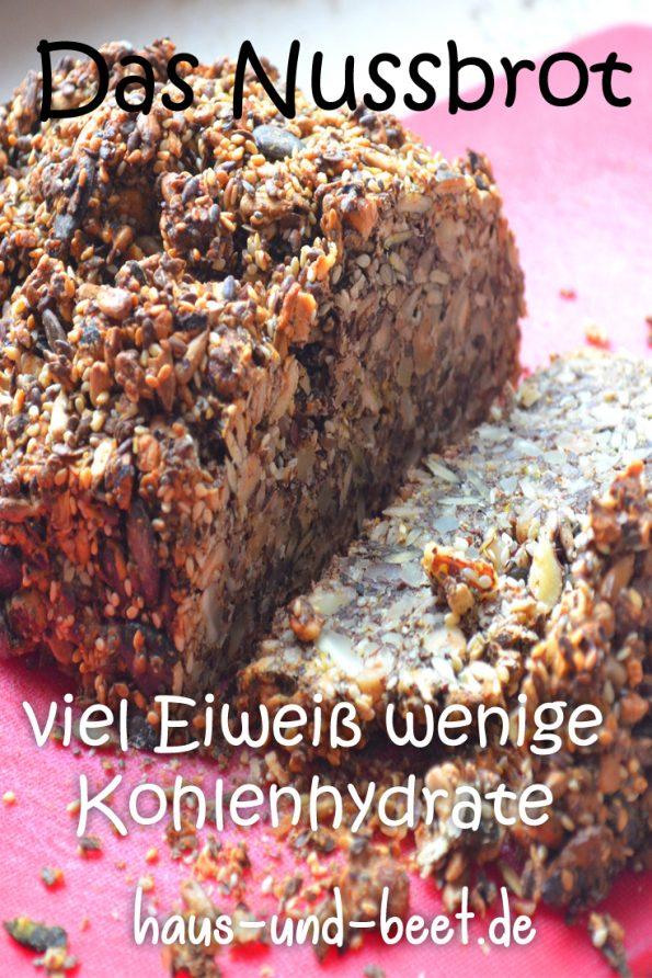Nussbrot vegetarisch voller Eiweiß ohne Mehl