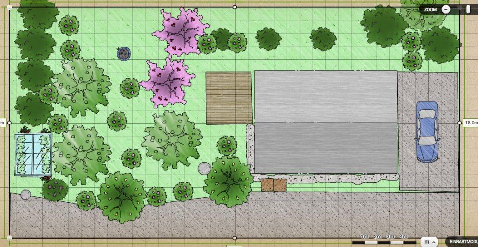 Garten bepflanzen mit Pflanzplan